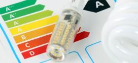 EU Energieeffizienzlabel